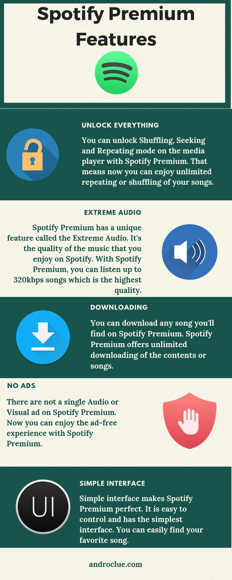 Spotify.Premium