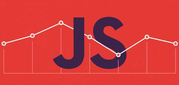 JavaScript Developers NEVER $55,000