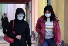 Wear Surgical Masks Covid-19