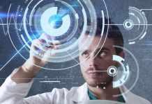 Four Types Digital Transformations